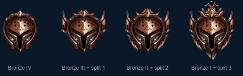 league of legends bronze image