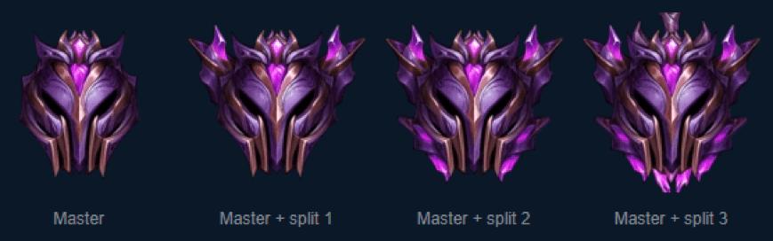 lol master rank image