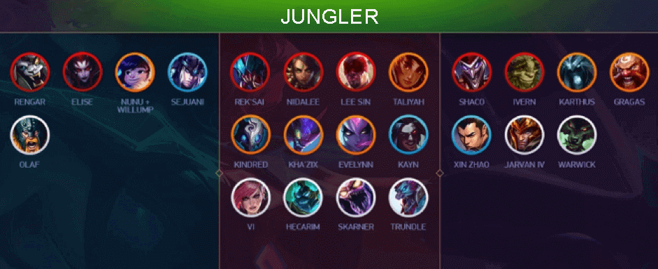 lol jungler tier list image