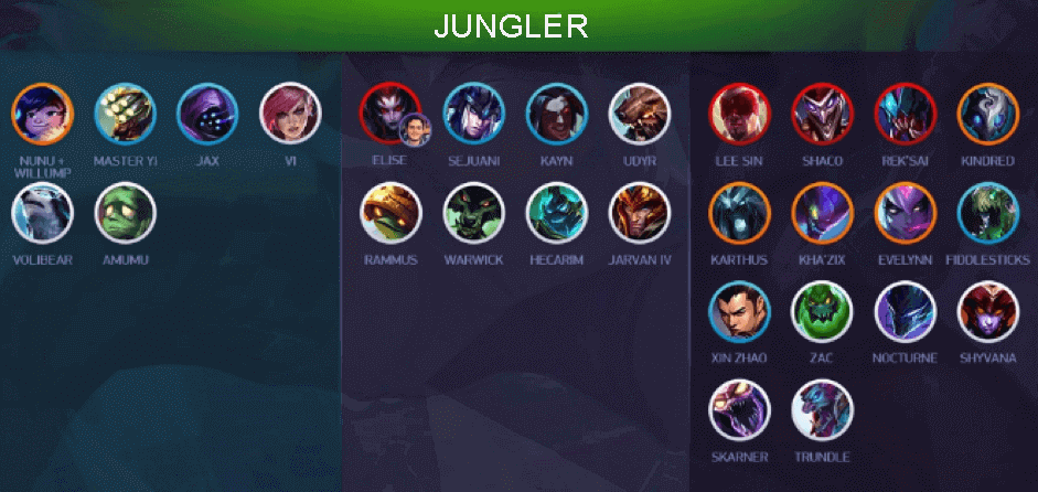 league of legends junglers image
